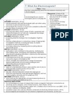 assessment 3- lesson 7 upload