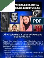 Neuropsicologia de La Afectividadi