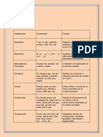 Conectores Tarea Lenguaje (Autoguardado)