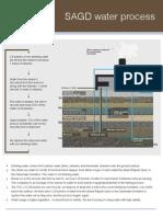 SAGD Water Process