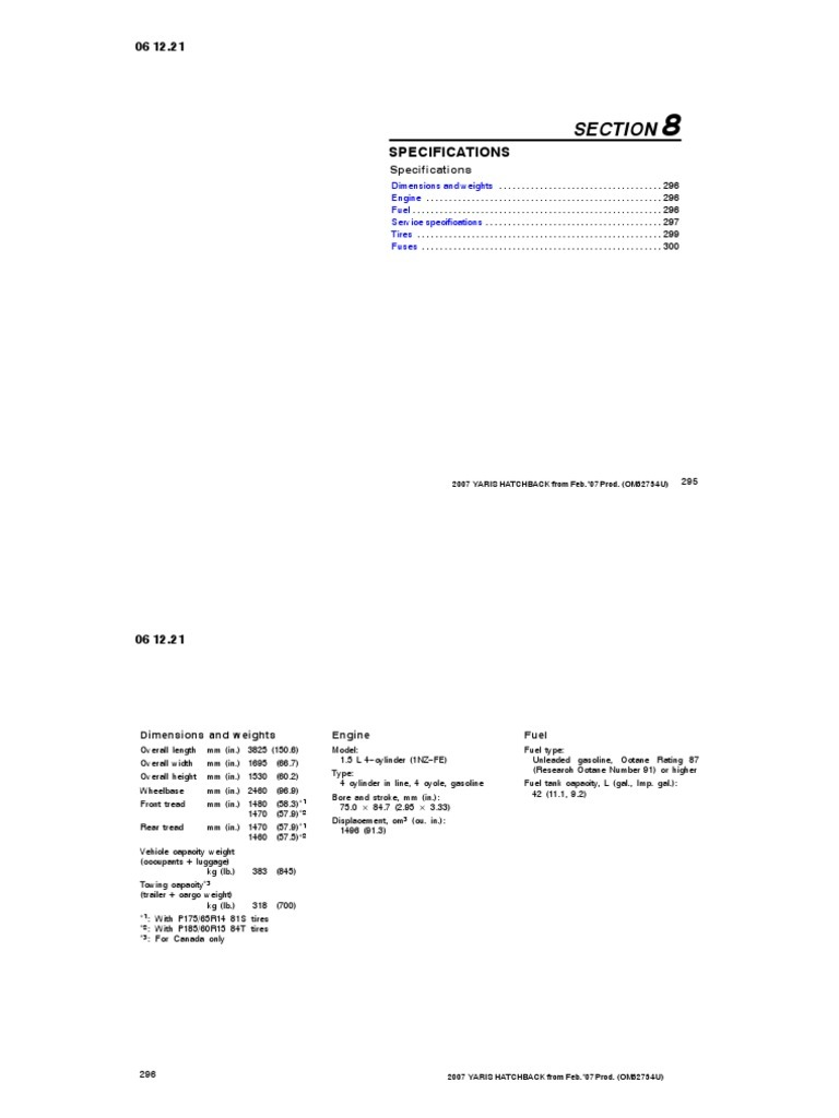2007 Yaris Hatchback Fuse Box Schematic Diagrams 2008 Esquema Caja De Fusibles Automatic Transmission Motor Oil Toyota Corolla Location