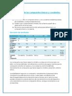 Practica 5Propiedades de los compuestos iónicos y covalentes