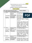 PEC issued institutes