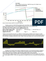 $AAPL Trading Journal - Oct. 25, 2013 - Earnings Strategy