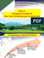 Tajuk 4_Peringkat-peringkat perkembangan kanak-kanak.pdf