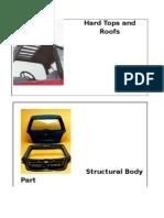 Plastic Components of Car