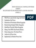 Case Examples HFMECA (AMKDP).pdf