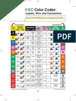 tc_colorcodes.pdf