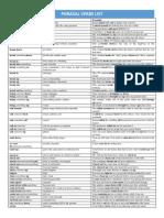 PHRASAL VERBS LIST.docx