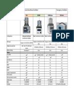 ATL Ventilators Comparison.pdf