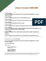NTC Memorandum Circulars 2004-2006 Tidbits