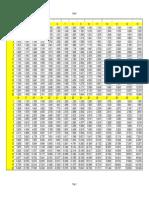 1.financijske tablice ekonomski fakultet.pdf