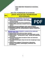 BAHAN PENYUSUNAN PROGRAM SEKSI.doc
