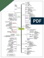 Nervous System Made Easier.pdf
