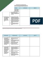 Tugas Analisis Esensi Materi Kd & Indikator Kelas 1 Email