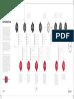 Integrating Human Factors Engineering into the Design Process Poster.pdf