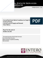 Fremont Full Market Report (Week of October 28, 2013)
