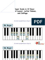solfege eb keyboard