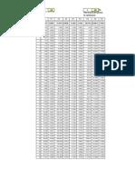 Tabelas Fatores Fluxo Caixa 1S 09