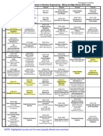 PROGRAM MAP for nuclear engineering