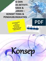 Penghubungkaitan Antara Seni Visual, Muzik dan Pergerakan.pptx