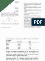 gestion de production - examen 2000-2001