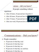 Communications _ did you know.ppt