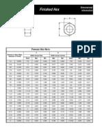nutsspec.pdf