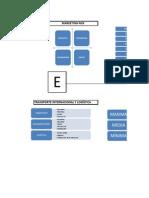 Mapa de Exportción (Factores)