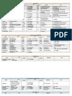 FARMASI - daftar obat.doc