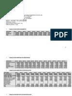 Analyse financière corrigée