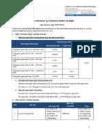 Biểu phí dv chứng khoán