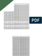 Perhitungan Elevasi (koreksi 02).xls