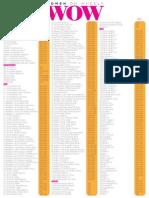 WOW Pricelist 2013
