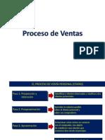 Direccion Organizacional - Proceso de Ventas