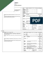 Deathwing List.pdf