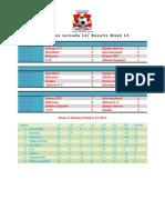 Resultados Jornada 15.docx