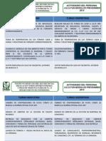 ACTIVIDADES DE LAS A.E.S.P. EN MÓDULO PREVENIMSS
