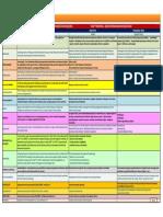 AB01_tratamento-termico-de-acos-Tecem.pdf