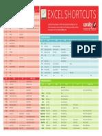Excel-shortcut-sheet-CFC.pdf