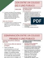 COMPARACION ENTRE UN COLEGIO PRIVADO Y UNO PUBLICO.pptx