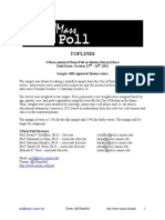 Toplines of UMASS Amherst Boston mayoral poll