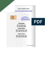 Formulas Para Arcos_cuerdas y Flechas