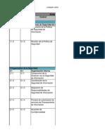 ISO 27001 Checklist