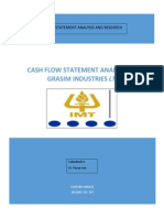 Grasim industries