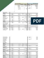 2013 Houston municipal candidates campaign finance