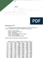 analyse des données - travail dirigé 2