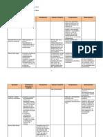 Matriz de aportes Plan de Acción AGA (Rotta)
