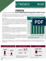 Housing Trends