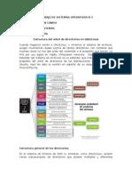 Estructura de Linux